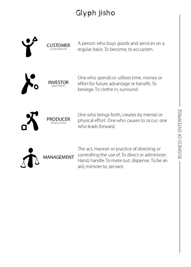 Glyph Jisho  A person who buys goods and services on a  regular basis. To become, to accustom.  CUSTOMER  (CONSUMPTION)  O...