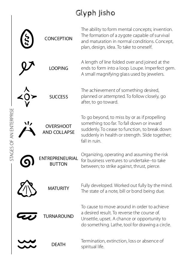 Glyph Jisho  The ability to form mental concepts; invention.  The formation of a zygote capable of survival  and maturatio...