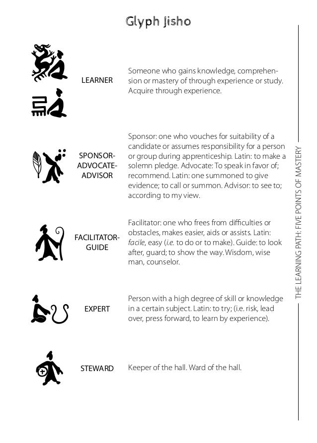 Glyph Jisho  Someone who gains knowledge, comprehen-sion  or mastery of through experience or study.  Acquire through expe...