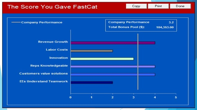 fastcat compensation plan Fast cat compensation plan  diligently to provide fastcat with a compensation system that  be armed with basic knowledge of the compensation plan so.