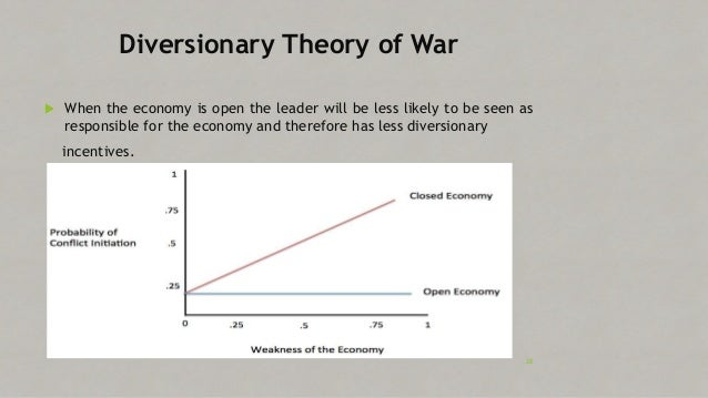 diversionary concept regarding war