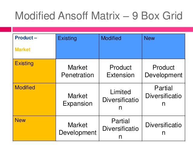 tesco boston matrix and ansoff matrix View homework help - bcg n ansoff matrix from business 203 at hajvery university, lahore (main campus) biz/ed - the boston matrix and ansoff's matrix | biz/ed 10f4 d home » the boston.