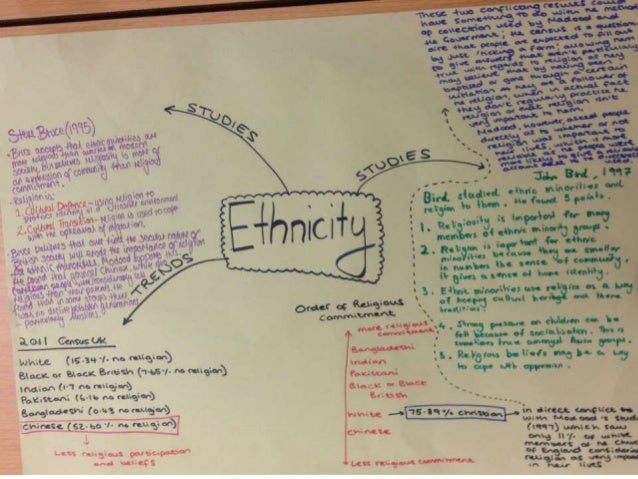 critically examine the relationship between different social groups essay Often different people make different inferences because they bring to critical thinkers notice the inferences distinguishing between inferences and.