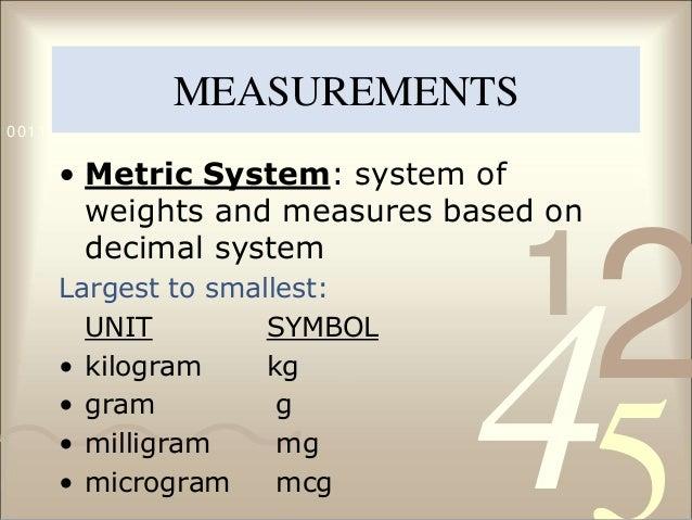 Grams To Milligrams To Micrograms Chart Erkalnathandedecker