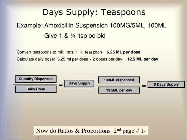 Ml to tsp converter calculator heytodayoj for 1 tablespoon vs teaspoon