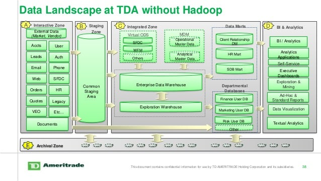 td-ameritrades-journey-from-data-warehouses-to-data-lakes ...