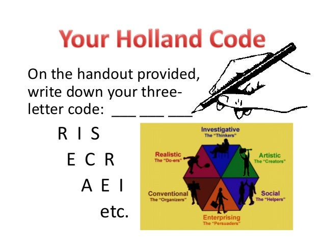holland code Back to welcome to chronicle career library hoc codes adapted and  reproduced by special permission of the publisher, psychological assessment.