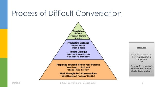 how to develop a conversation
