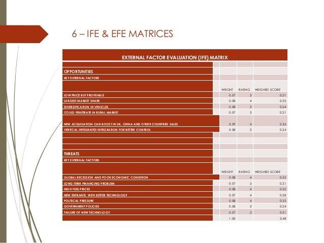 Internal factors and external factors of tata tea