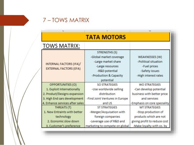 ford external assessement in economic forces A swot analysis of ford motor company stock a full review of ford motor company's strengths, weaknesses, opportunities, and threats  let's identify some of those factors using the swot .