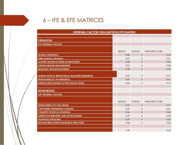 google efe matrix Check out our top free essays on efe and cpm matrix to help you write your own essay.