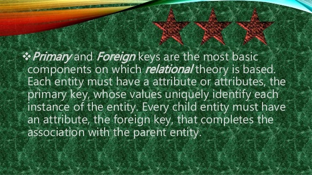 Primary and Foreign keys are the most basic components on which relational theory is based. Each entity must have a attri...
