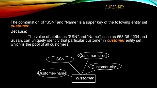 """SUPER KEY The combination of """"SSN"""" and """"Name"""" is a super key of the following entity set customer. Because: The value of a..."""