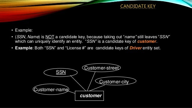 """CANDIDATE KEY • Example: • (SSN, Name) is NOT a candidate key, because taking out """"name"""" still leaves """"SSN"""" which can uniq..."""
