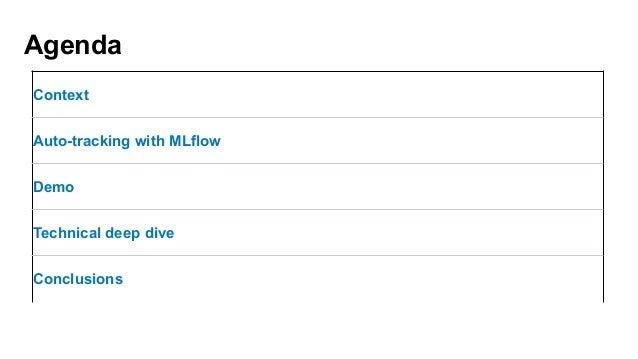 Misusing MLflow To Help Deduplicate Data At Scale Slide 2