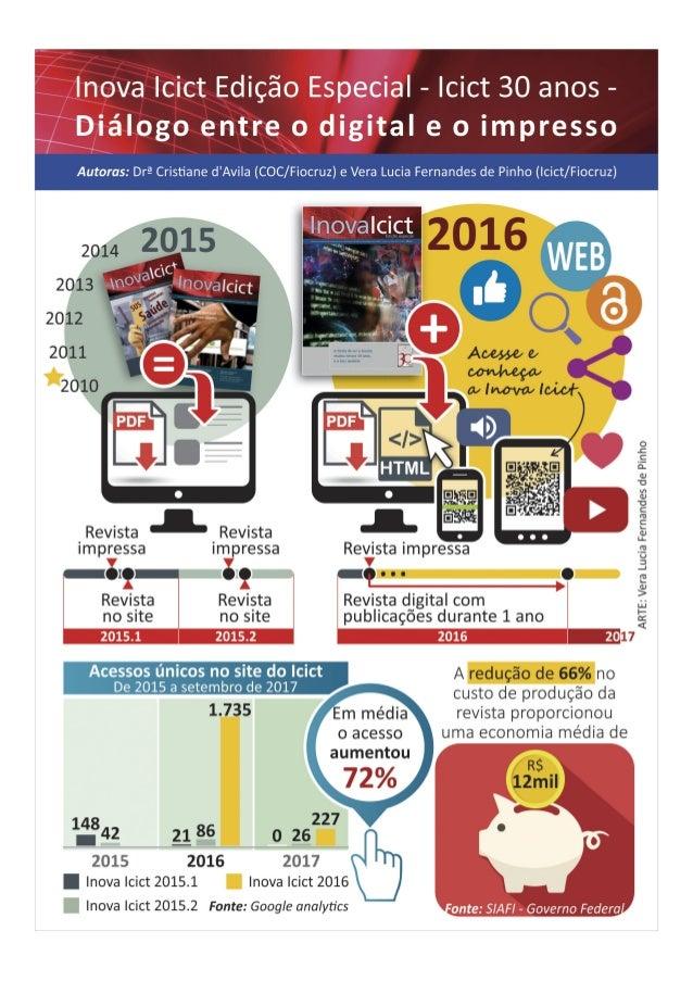 Inova Icict 30 anos – Diálogo entre o digital e o impresso - CONFOA 2017