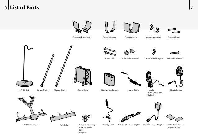 Quick Start Guide Minelab GPX-4000 Metal Detector English