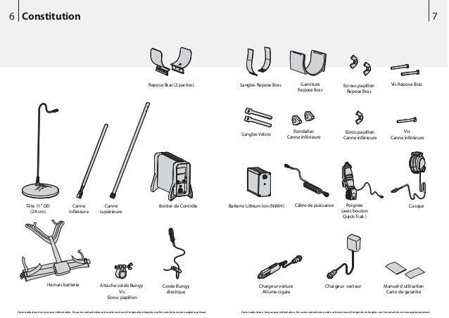 Instruction Manual Minelab GPX 4800-5000 Metal Detector