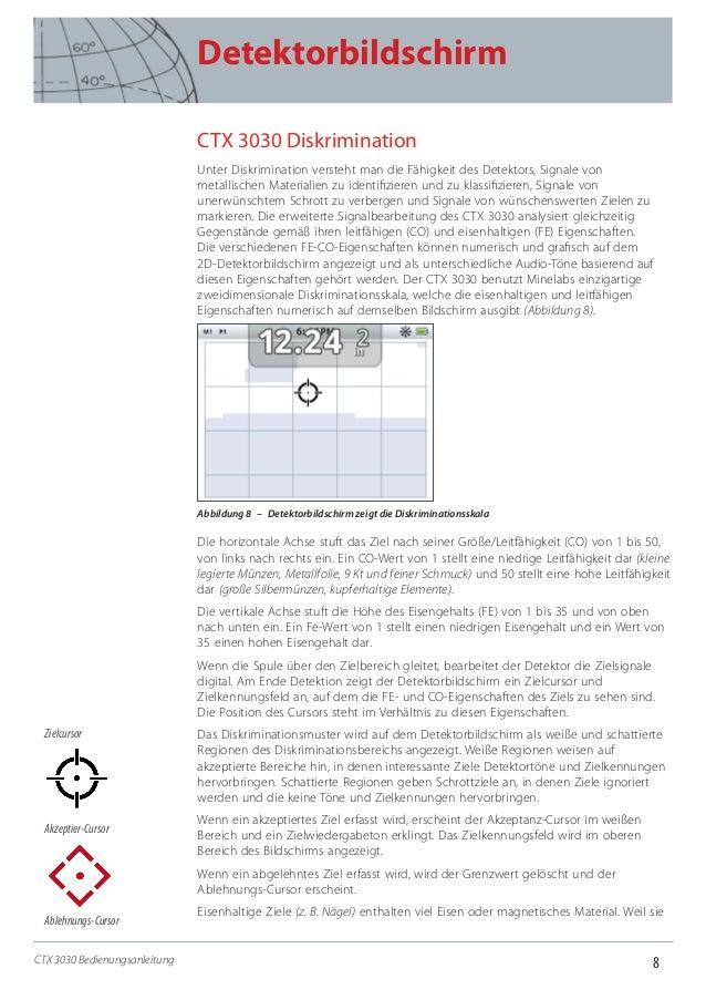 8 Detektorbildschirm CTX 3030 Bedienungsanleitung CTX 3030 Diskrimination Unter Diskrimination versteht man die Fähigkeit ...