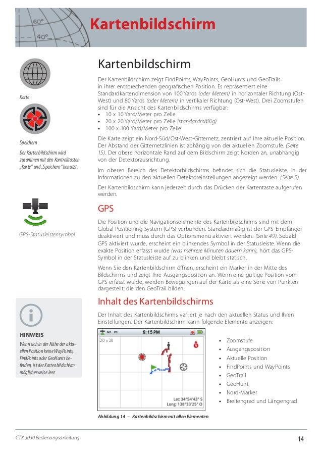 14 Kartenbildschirm CTX 3030 Bedienungsanleitung Kartenbildschirm Der Kartenbildschirm zeigt FindPoints, WayPoints, GeoHun...