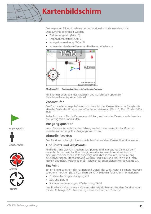 15 Kartenbildschirm CTX 3030 Bedienungsanleitung Die folgenden Bildschirmelemente sind optional und können durch das Displ...