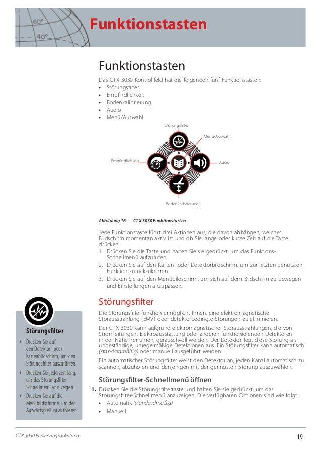 19 Funktionstasten CTX 3030 Bedienungsanleitung Funktionstasten Das CTX 3030 Kontrollfeld hat die folgenden fünf Funktions...