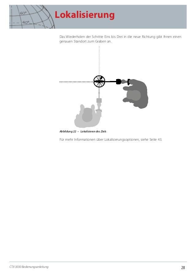 28 Lokalisierung CTX 3030 Bedienungsanleitung Das Wiederholen der Schritte Eins bis Drei in die neue Richtung gibt Ihnen e...