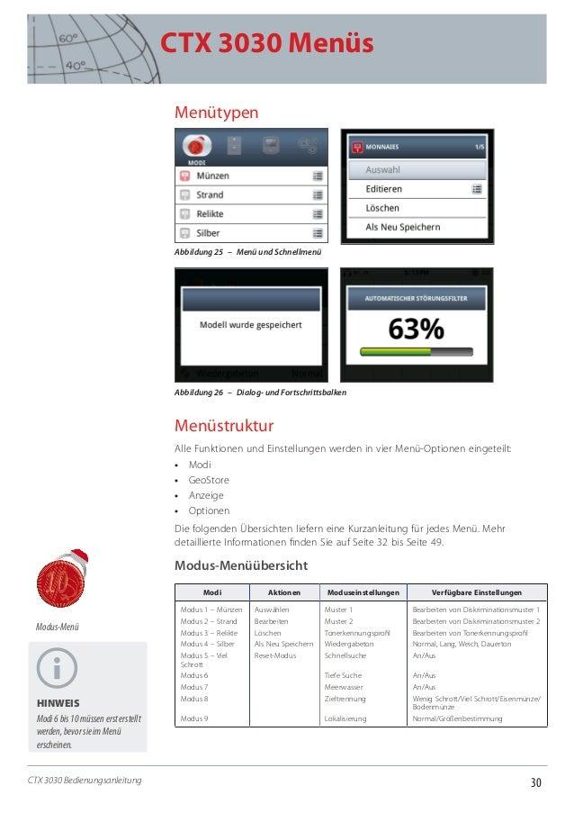 30 CTX 3030 Menüs CTX 3030 Bedienungsanleitung Menütypen Abbildung 25 – Menü und Schnellmenü Abbildung 26 – Dialog- un...