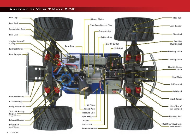 4902 manual 6 728?cb=1232461354 4902 manual traxxas ez start wiring diagram at edmiracle.co