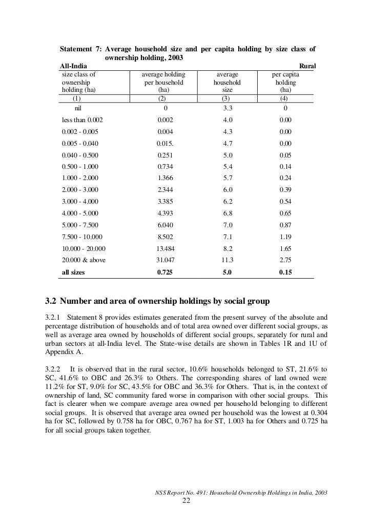 Statement 7: Average household size and per capita holding by size class of                 ownership holding, 2003    All...