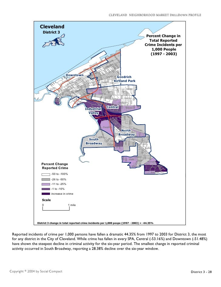 cleveland_district3_drilldown_slides