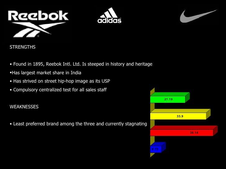 Competitor Analysis; 4.