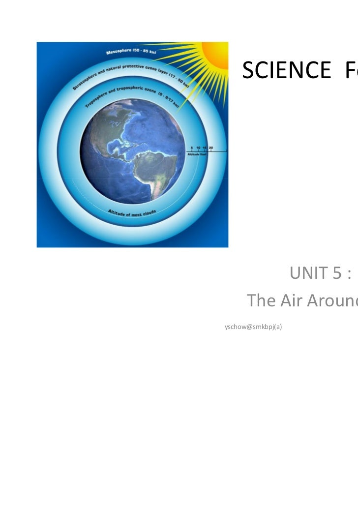 SCIENCE Form 1           UNIT 5 :      The Air Around Usyschow@smkbpj(a)          1
