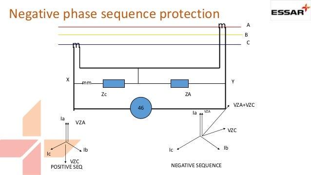 Attractive Current Relay Wiring Diagram Photo - Schematic Diagram ...