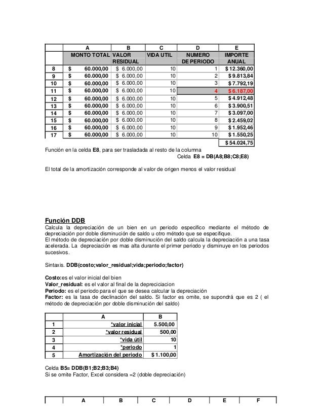 4965141 manual-excel-financiero-71-paginas-en-espanol