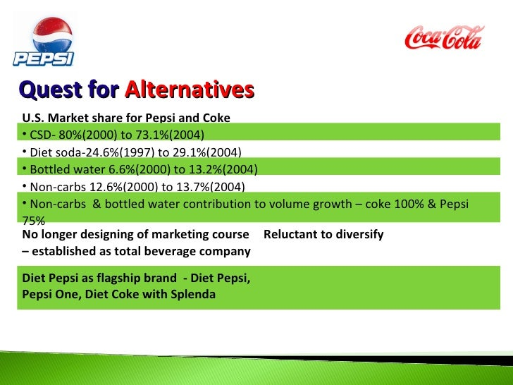 cola wars continue coke and pepsi in 2006 essay Cola wars case study presentation vedat yagiz kocak martyna maciejczyk andreas orive cola wars continue: coke and pepsi in 2006 cola wars cases 1.