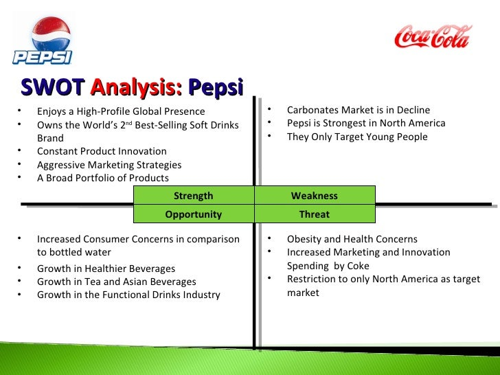 Stp analysis coca cola
