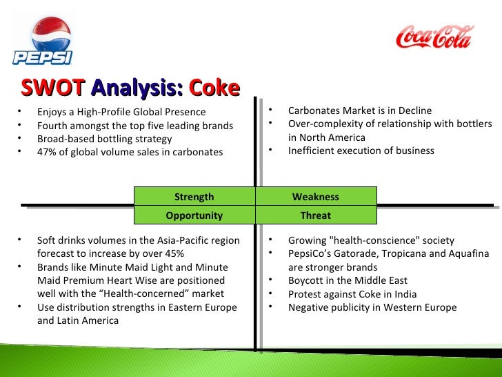 market share analysis of pepsi We offer customized research & analysis services research service pepsico company's market share in the united states from 2004 to 2015.