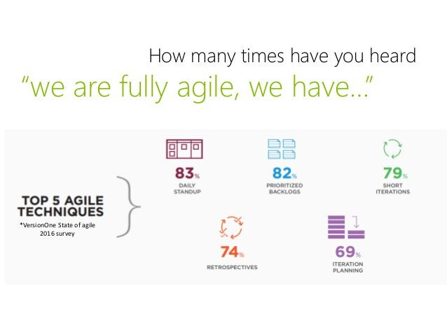 """""""we are fully agile, we have…"""" *VersionOne State of agile 2016 survey How many times have you heard"""