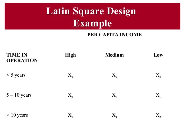 how to make a latin square