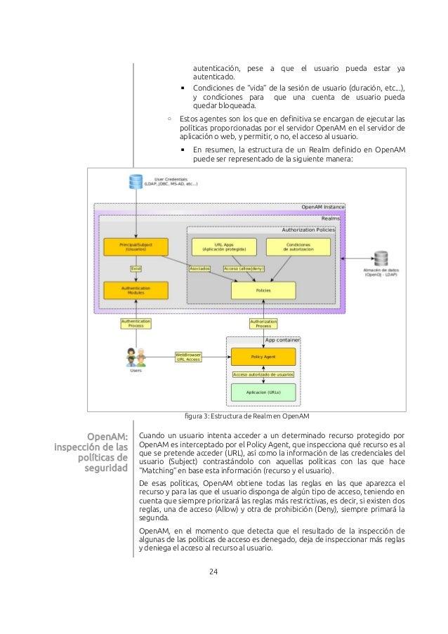 TFM - Memoria - Implantación de un sistema SSO