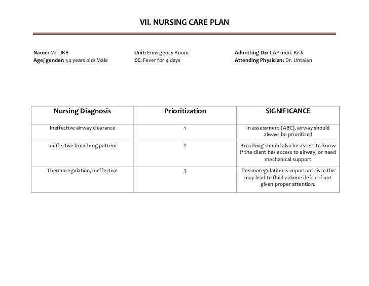 60 Ncp Simple Nursing Care Plan For Ineffective Breathing Pattern