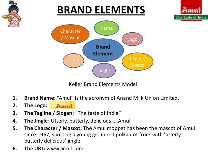 leveraging brand elements amul Successful brand extensions of flagship brands such as tata, amul and bajaj, but   of the strategies includes leveraging the existing brand equity through line.