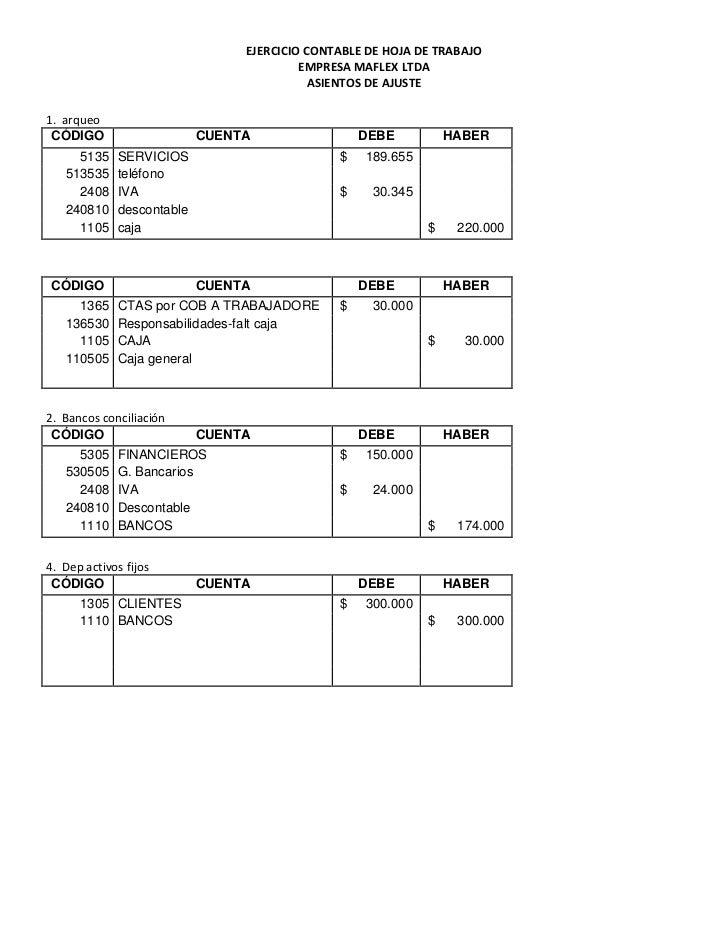 EJERCICIO CONTABLE DE HOJA DE TRABAJO <br />EMPRESA MAFLEX LTDA<br />ASIENTOS DE AJUSTE<br />1.  arqueoCÓDIGO CUENTA DEBE ...