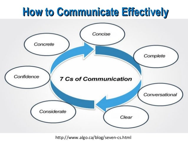 communication an art or science Communication art or science abstract communication is very important in today's society no matter how one feels about communication it is the key for successful personal and professional relationships.