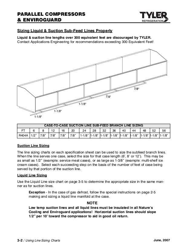 tyler rack installation manual rh slideshare net Tyler Refrigeration Case Specifications Friends with Tyler E3 Case