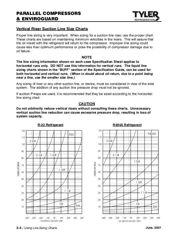 tyler rack installation manual rh slideshare net Tyler Case Parts Tyler Refrigeration Parts