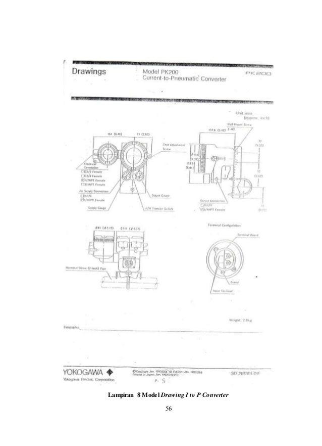 Sistem Pengendalian Level Steam Drum di Boiler 52-B-101D