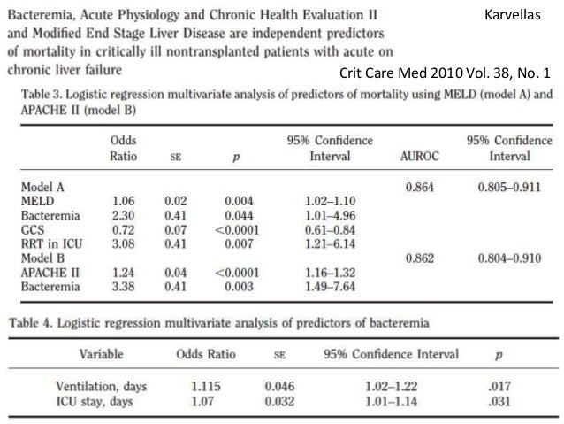 julia wendon acute liver failure guidelines
