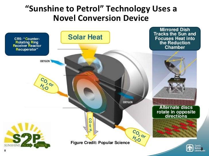 """Sunshine to Petrol"" Technology Uses a                Novel Conversion Device                                             ..."